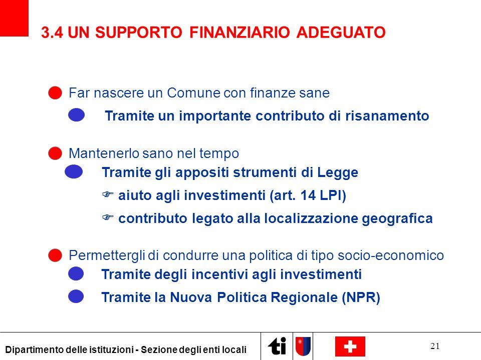 3.4 UN SUPPORTO FINANZIARIO ADEGUATO
