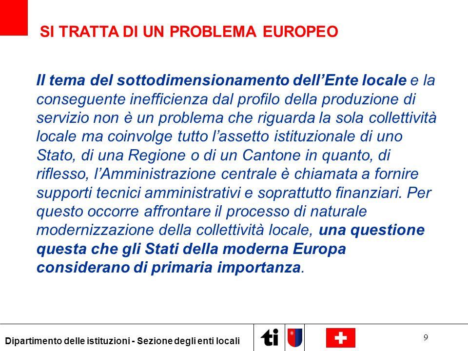 SI TRATTA DI UN PROBLEMA EUROPEO