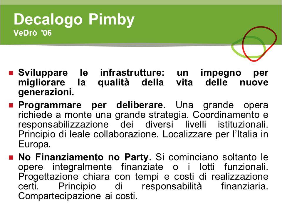 Decalogo Pimby VeDrò 06 Sviluppare le infrastrutture: un impegno per migliorare la qualità della vita delle nuove generazioni.