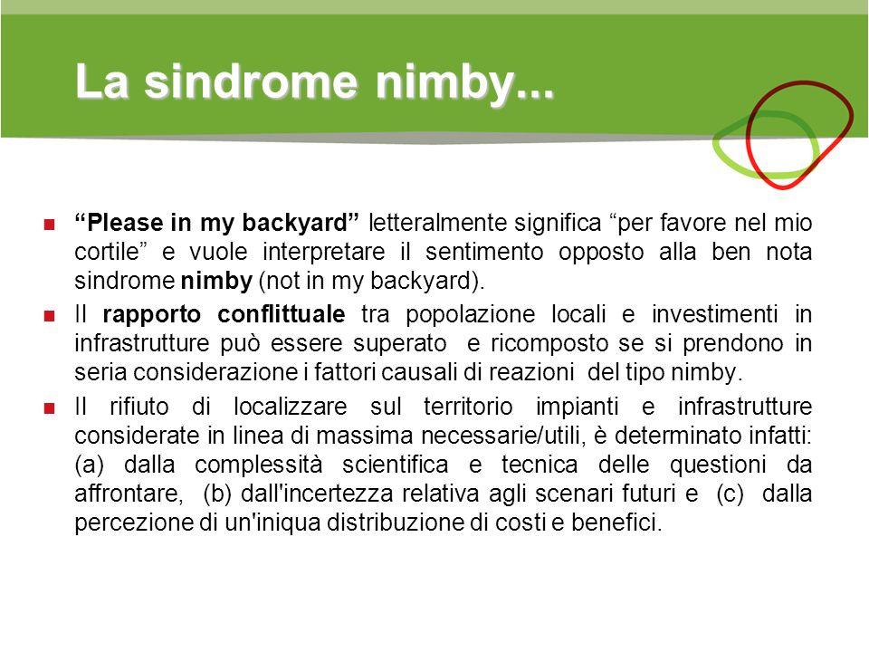 La sindrome nimby...