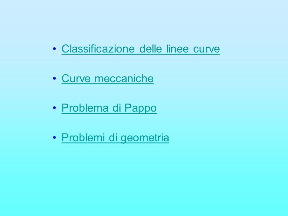 Classificazione delle linee curve