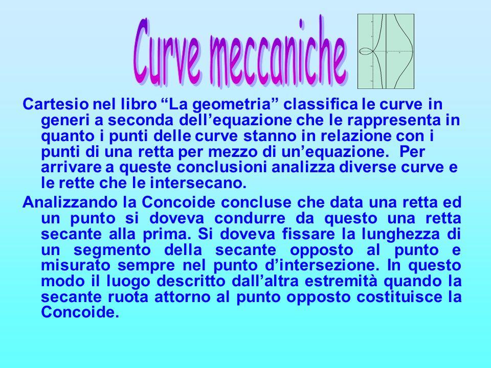 Curve meccaniche