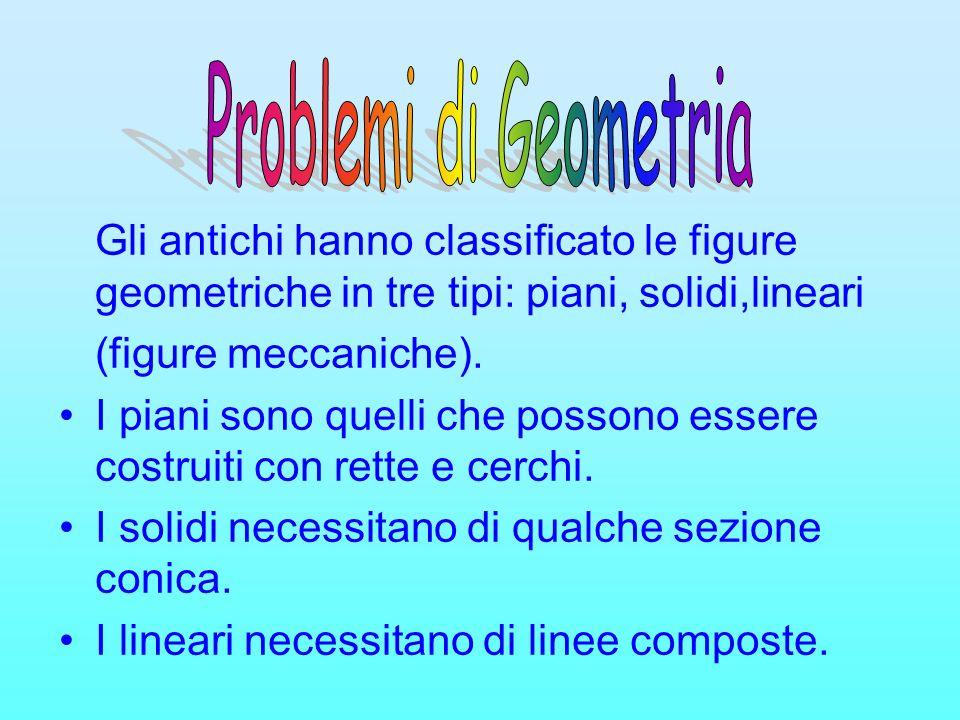 Problemi di Geometria Gli antichi hanno classificato le figure geometriche in tre tipi: piani, solidi,lineari.