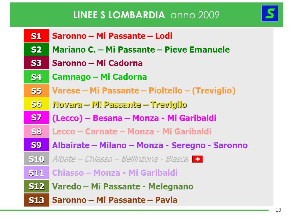 LINEE S LOMBARDIA anno 2009 Saronno – Mi Passante – Lodi S1