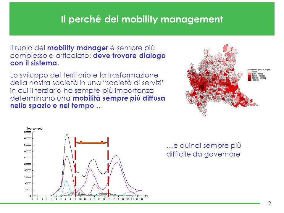 Il perché del mobility management