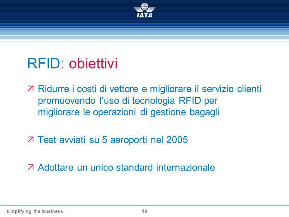 RFID: obiettivi