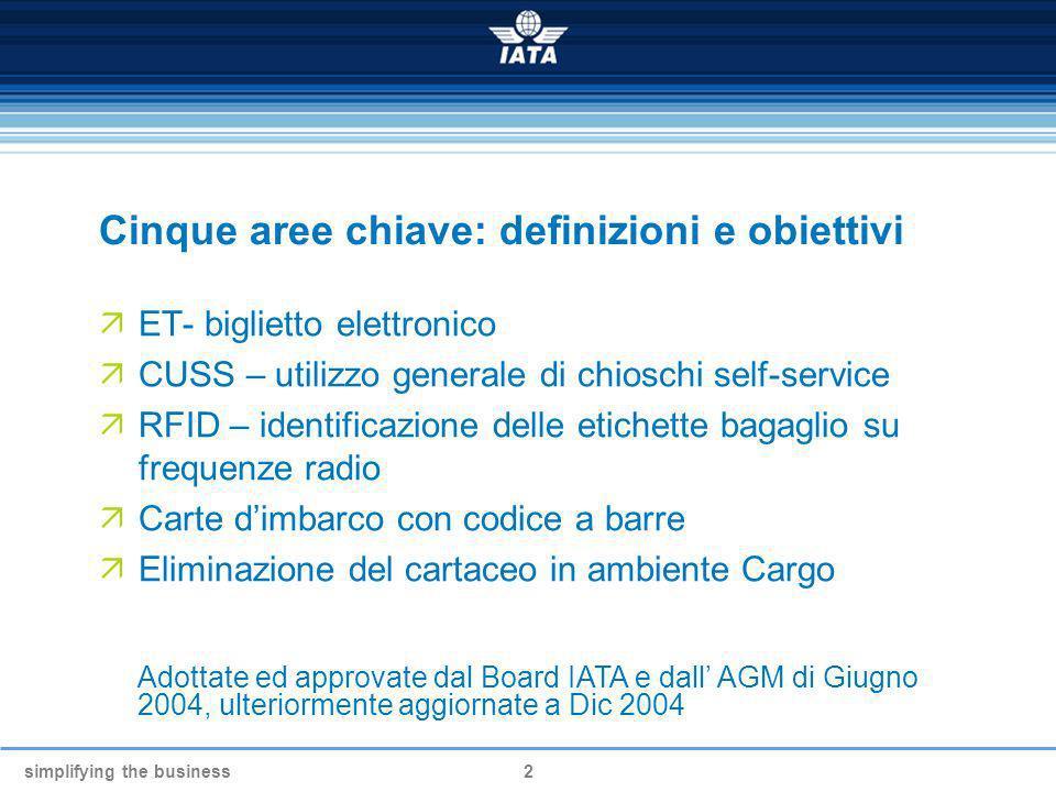 Cinque aree chiave: definizioni e obiettivi