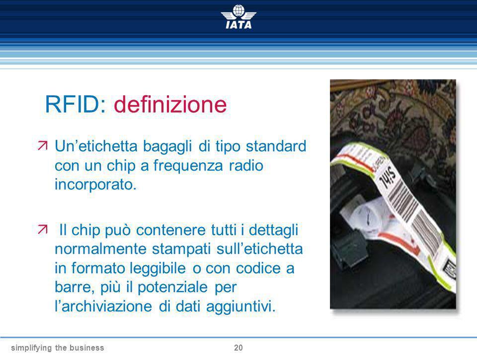RFID: definizione Un'etichetta bagagli di tipo standard con un chip a frequenza radio incorporato.