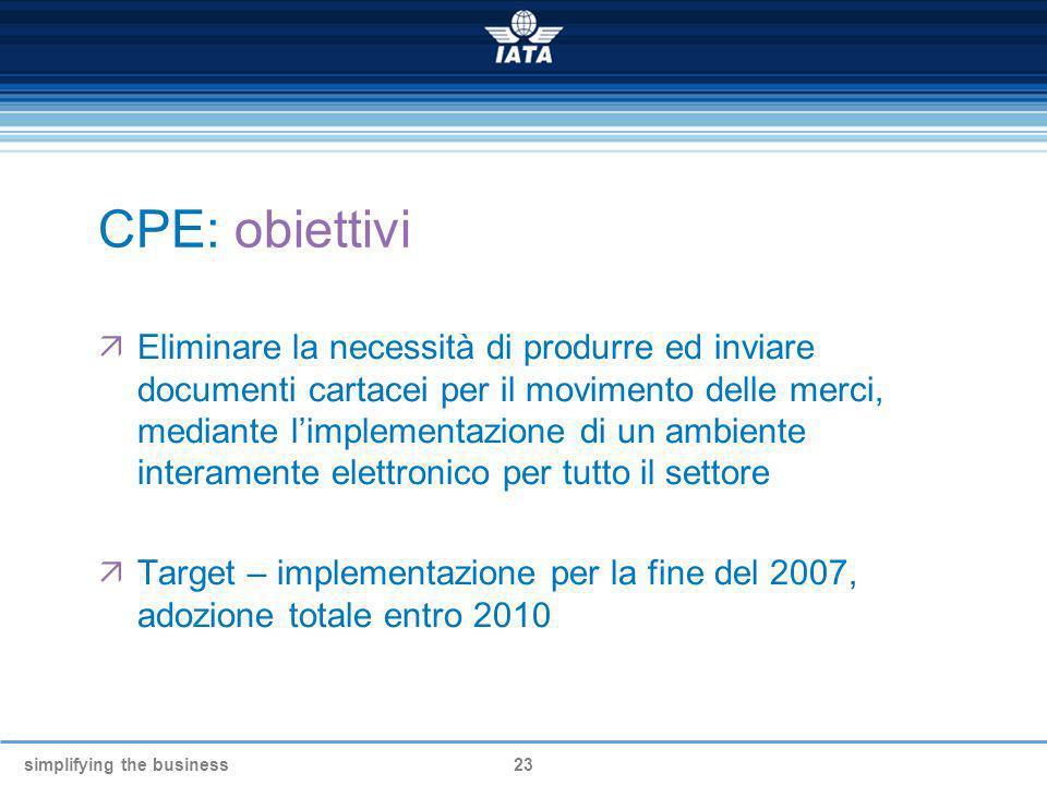 CPE: obiettivi