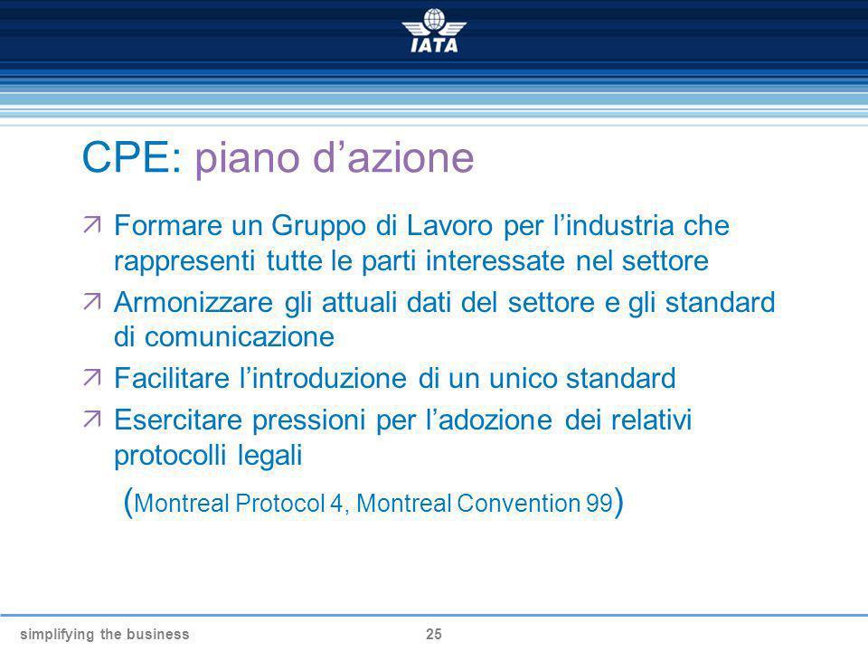 CPE: piano d'azione (Montreal Protocol 4, Montreal Convention 99)