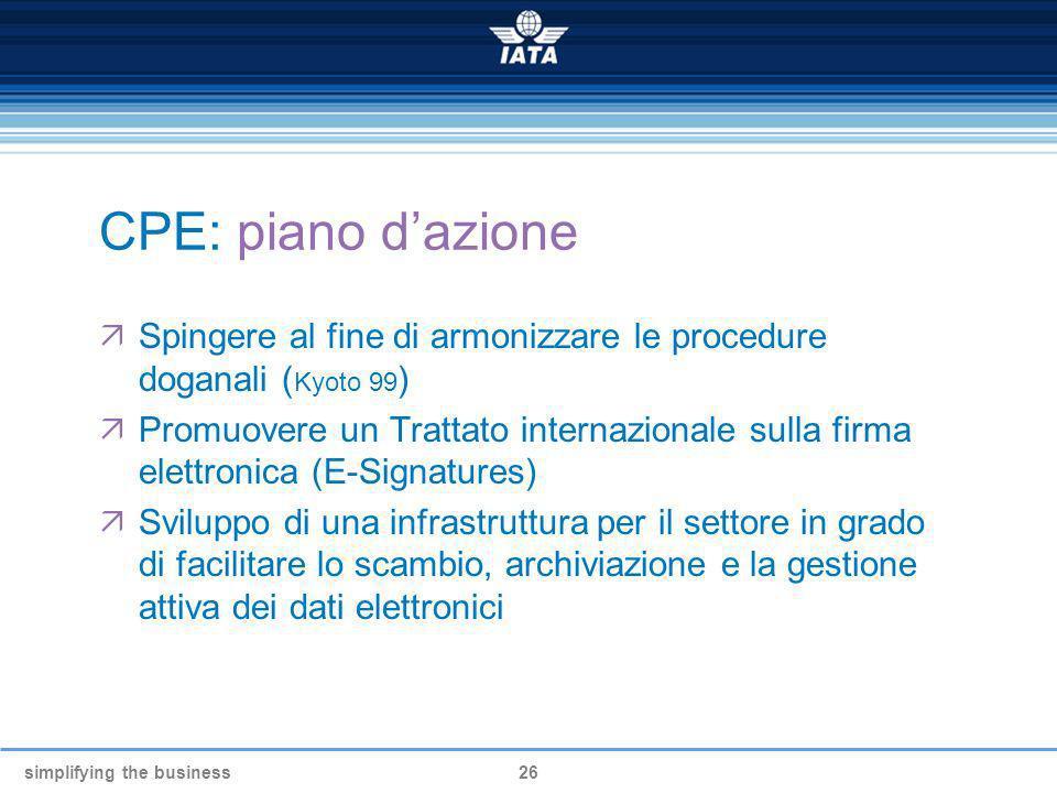 CPE: piano d'azione Spingere al fine di armonizzare le procedure doganali (Kyoto 99)