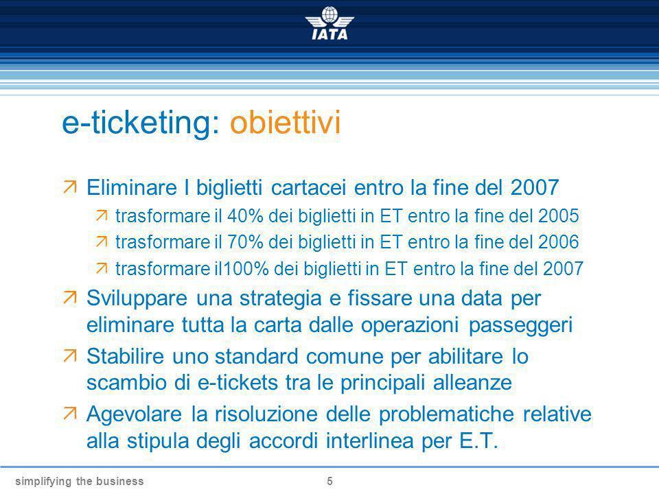 e-ticketing: obiettivi