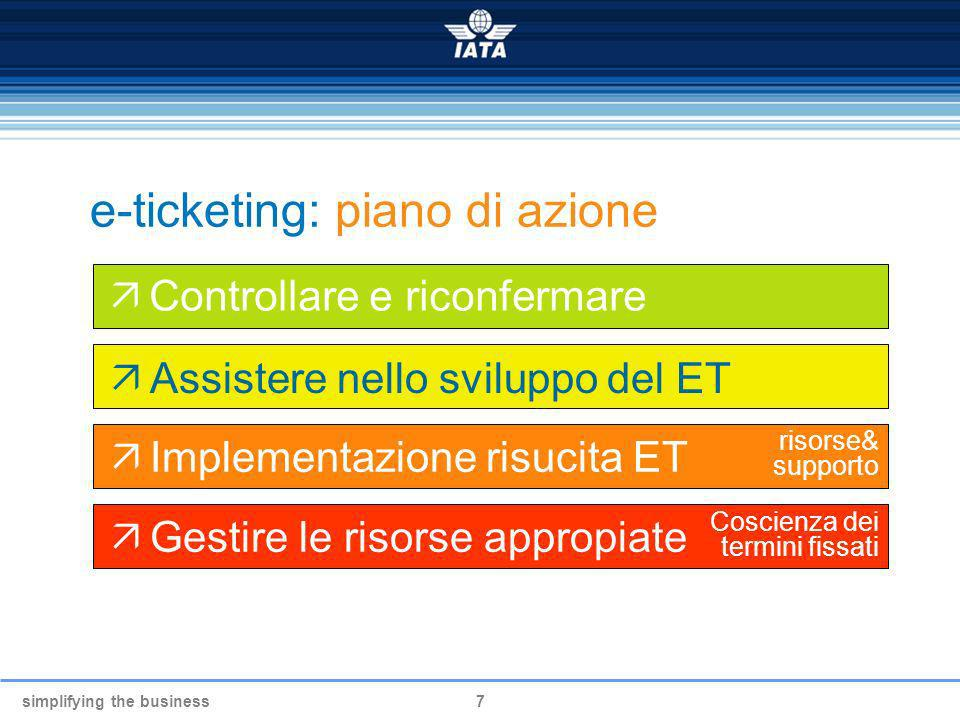 e-ticketing: piano di azione