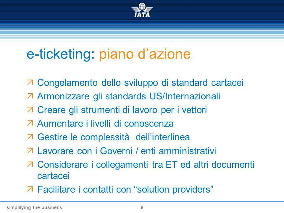 e-ticketing: piano d'azione