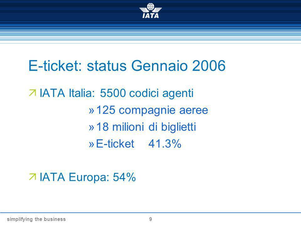 E-ticket: status Gennaio 2006