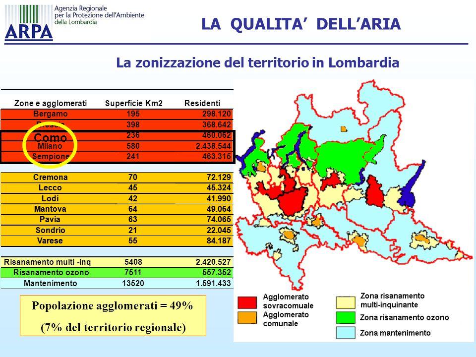 LA QUALITA' DELL'ARIA La zonizzazione del territorio in Lombardia Como