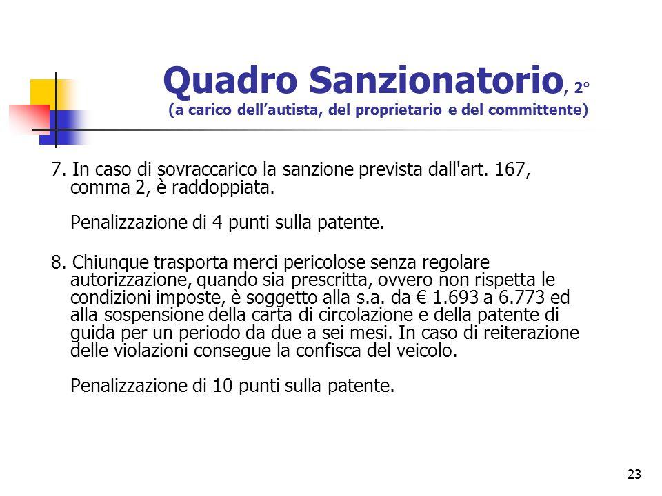 Quadro Sanzionatorio, 2° (a carico dell'autista, del proprietario e del committente)