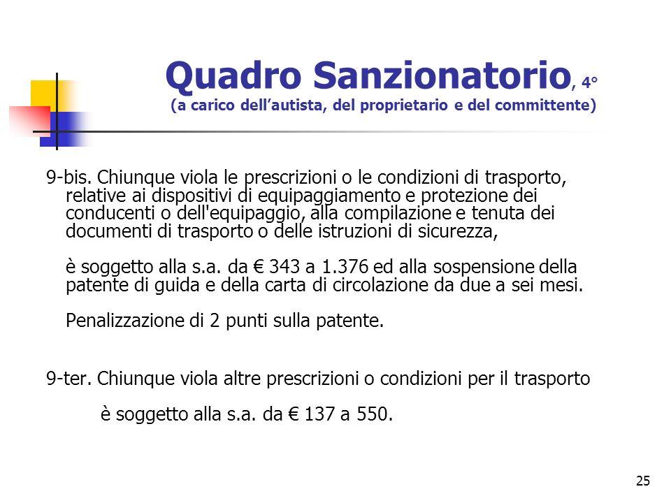 Quadro Sanzionatorio, 4° (a carico dell'autista, del proprietario e del committente)