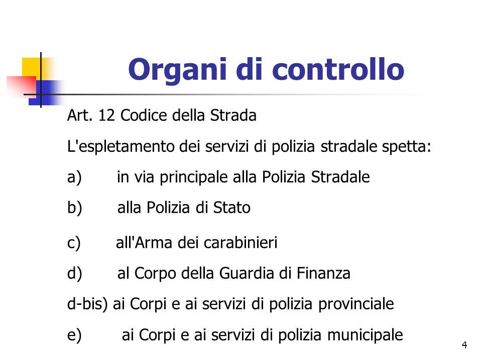 Organi di controllo