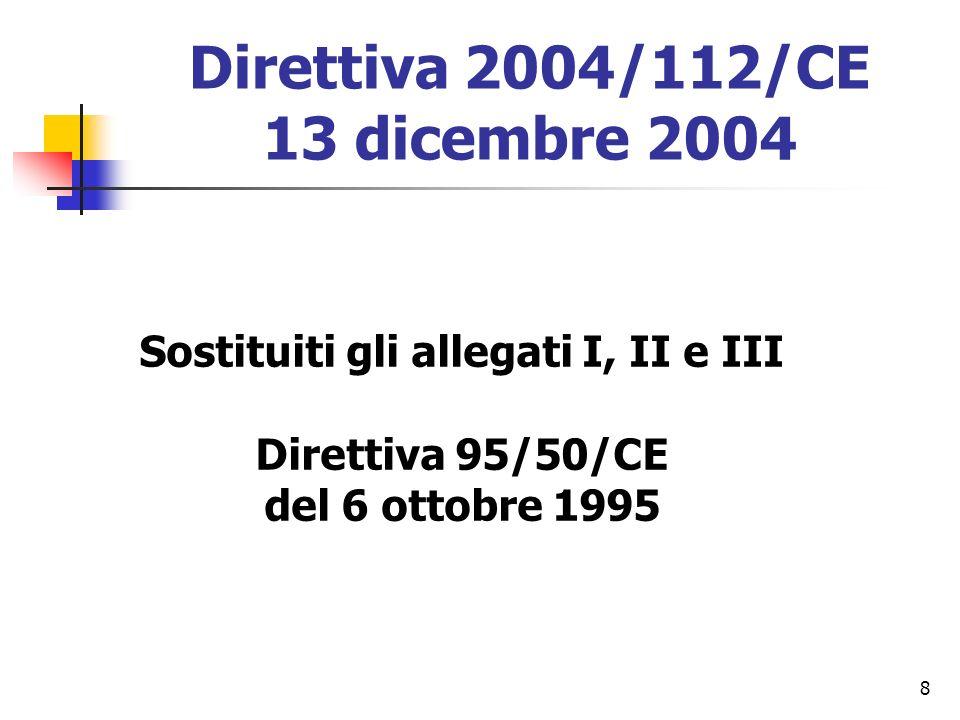 Direttiva 2004/112/CE 13 dicembre 2004