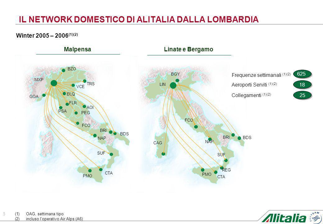 IL NETWORK DOMESTICO DI ALITALIA DALLA LOMBARDIA