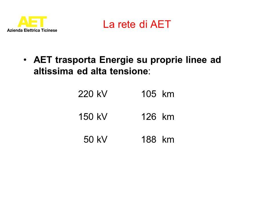 La rete di AET AET trasporta Energie su proprie linee ad altissima ed alta tensione: 220 kV 105 km.