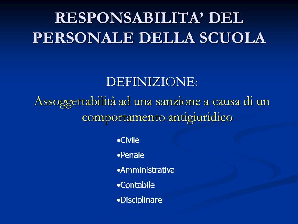 RESPONSABILITA' DEL PERSONALE DELLA SCUOLA