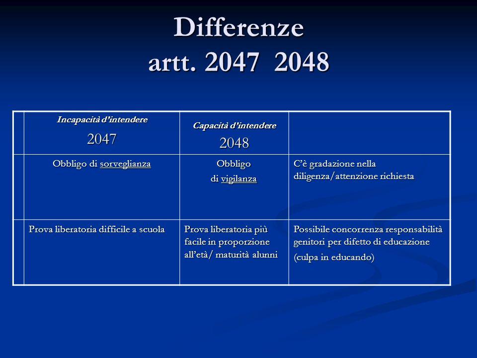 Differenze artt. 2047 2048 2047 Obbligo di sorveglianza Obbligo