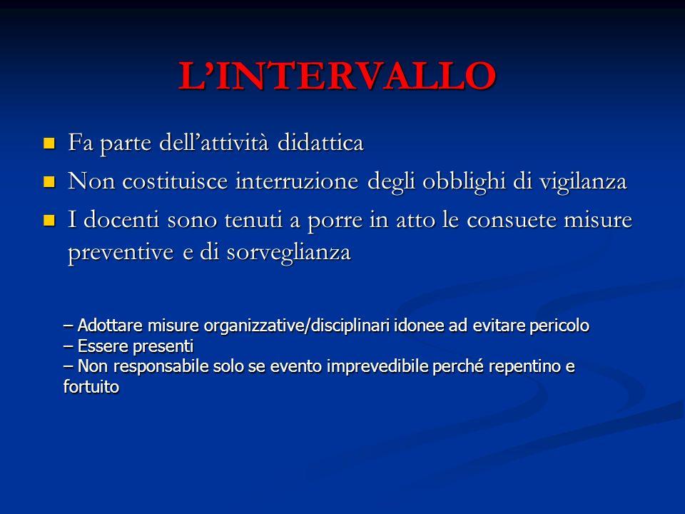 L'INTERVALLO Fa parte dell'attività didattica