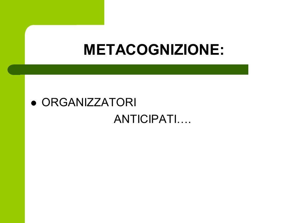 METACOGNIZIONE: ORGANIZZATORI ANTICIPATI….