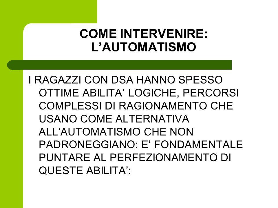 COME INTERVENIRE: L'AUTOMATISMO