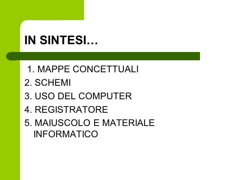 IN SINTESI… 1. MAPPE CONCETTUALI 2. SCHEMI 3. USO DEL COMPUTER