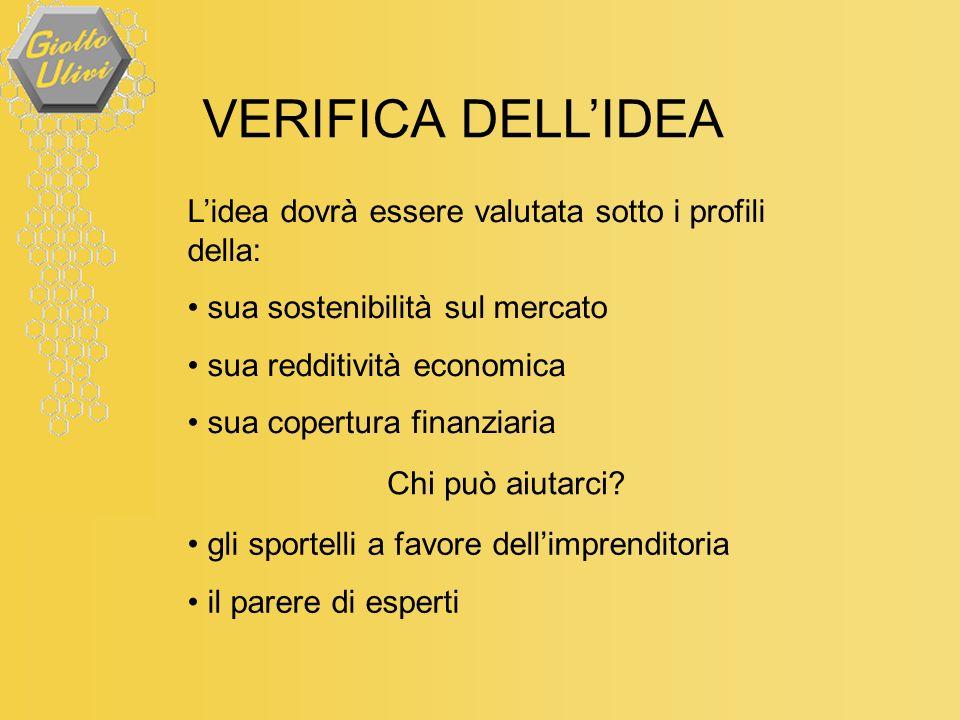 VERIFICA DELL'IDEA L'idea dovrà essere valutata sotto i profili della: