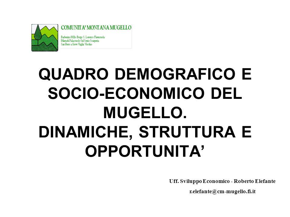 Uff. Sviluppo Economico - Roberto Elefante