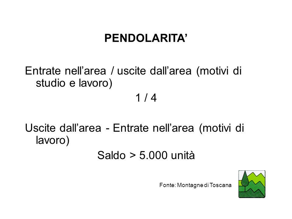 Fonte: Montagne di Toscana