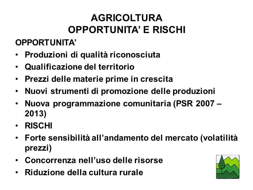 AGRICOLTURA OPPORTUNITA' E RISCHI