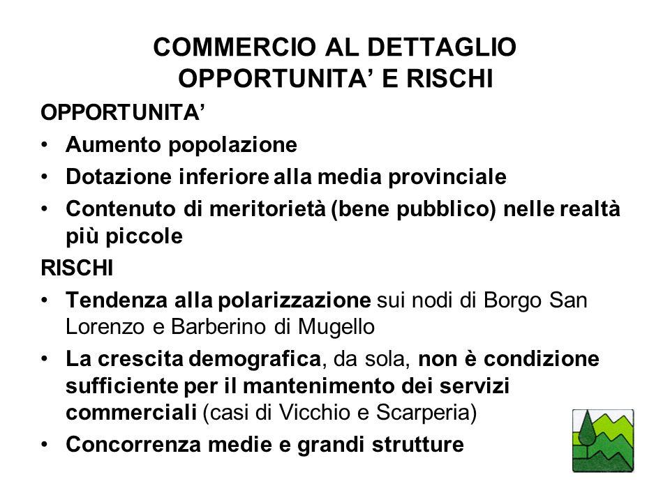 COMMERCIO AL DETTAGLIO OPPORTUNITA' E RISCHI