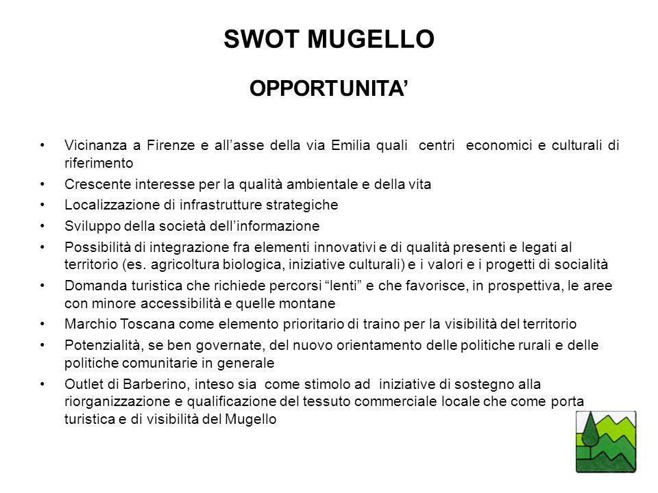 SWOT MUGELLO OPPORTUNITA'