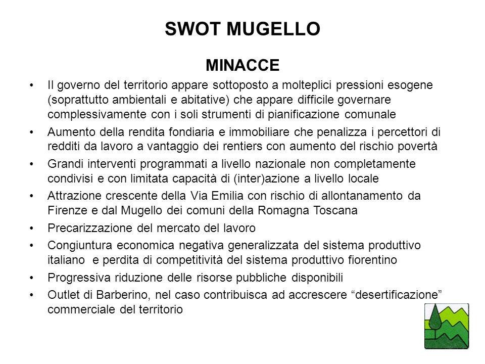 SWOT MUGELLO MINACCE.