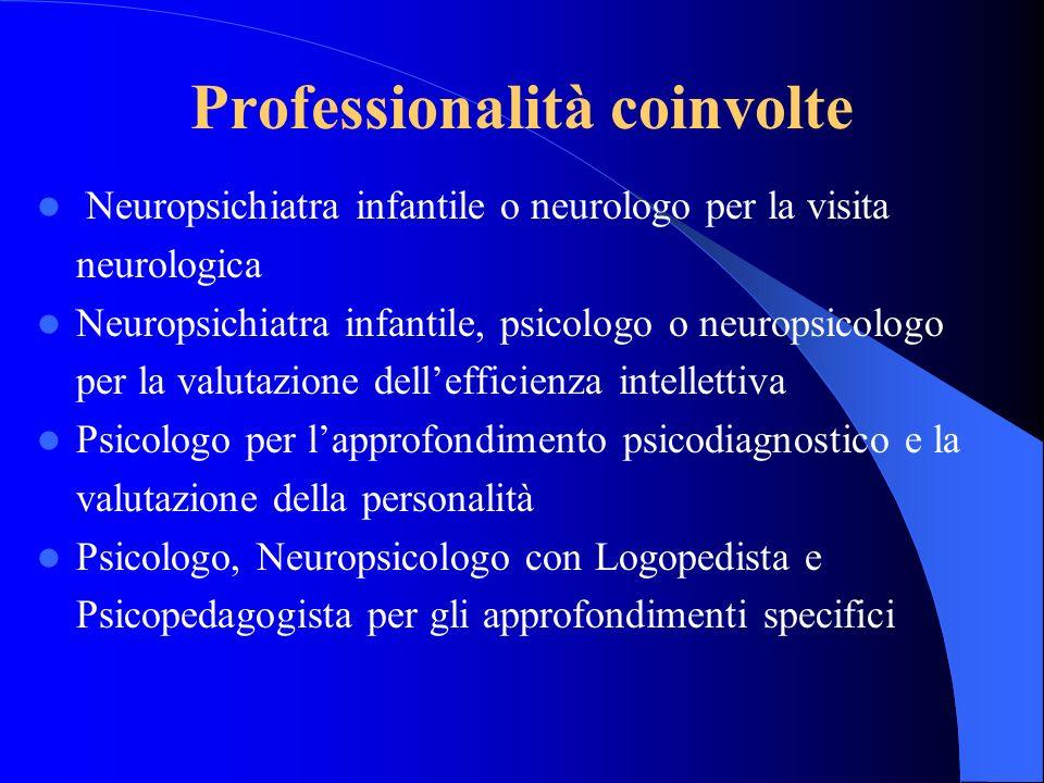 Professionalità coinvolte