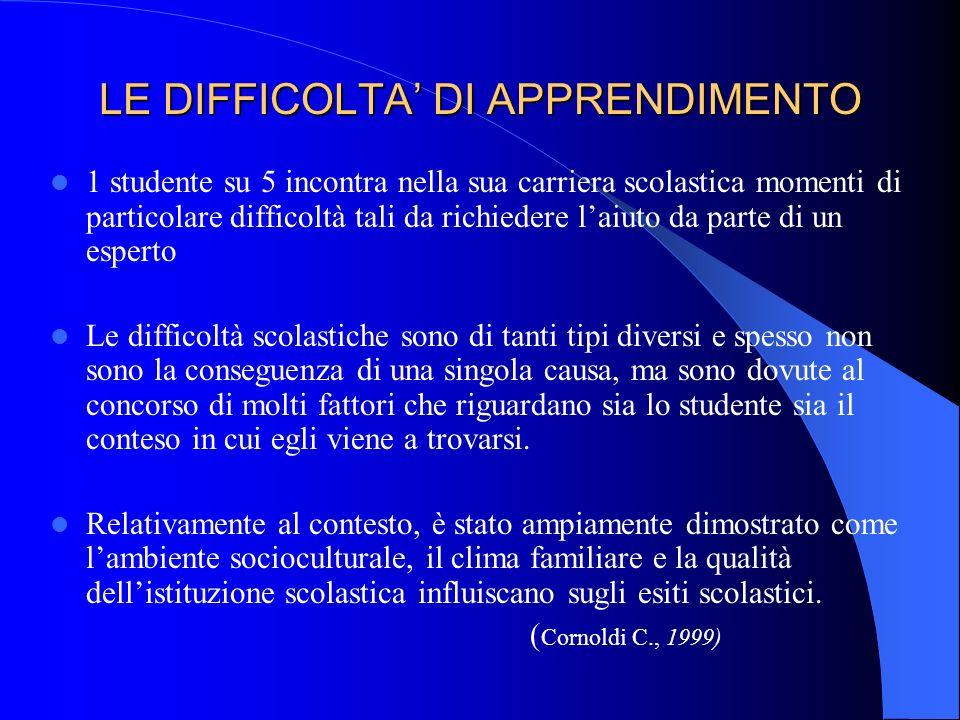 LE DIFFICOLTA' DI APPRENDIMENTO
