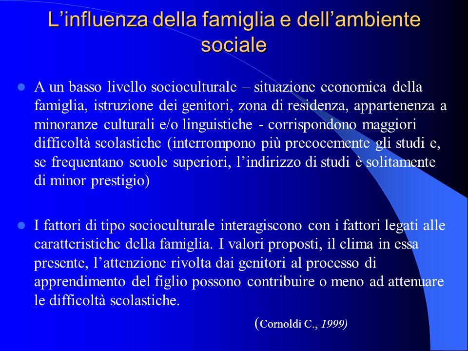 L'influenza della famiglia e dell'ambiente sociale