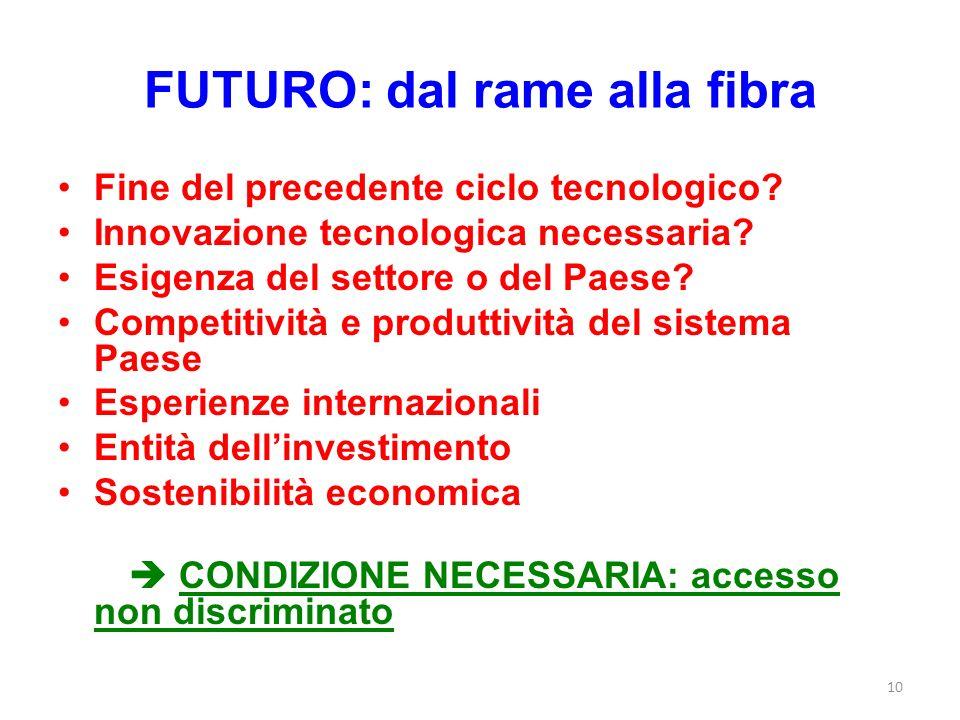 FUTURO: dal rame alla fibra