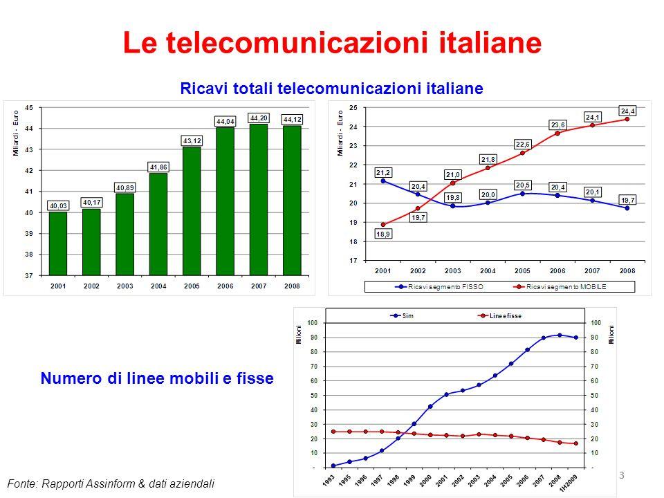 Le telecomunicazioni italiane