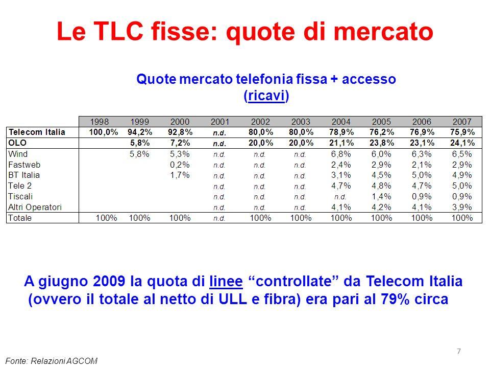 Le TLC fisse: quote di mercato