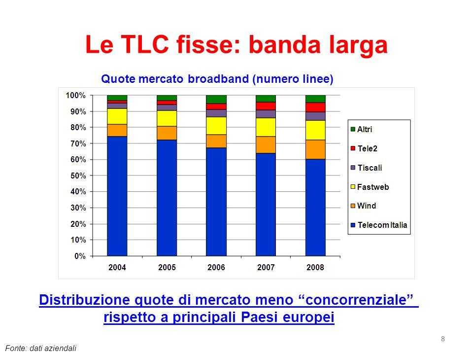 Le TLC fisse: banda larga