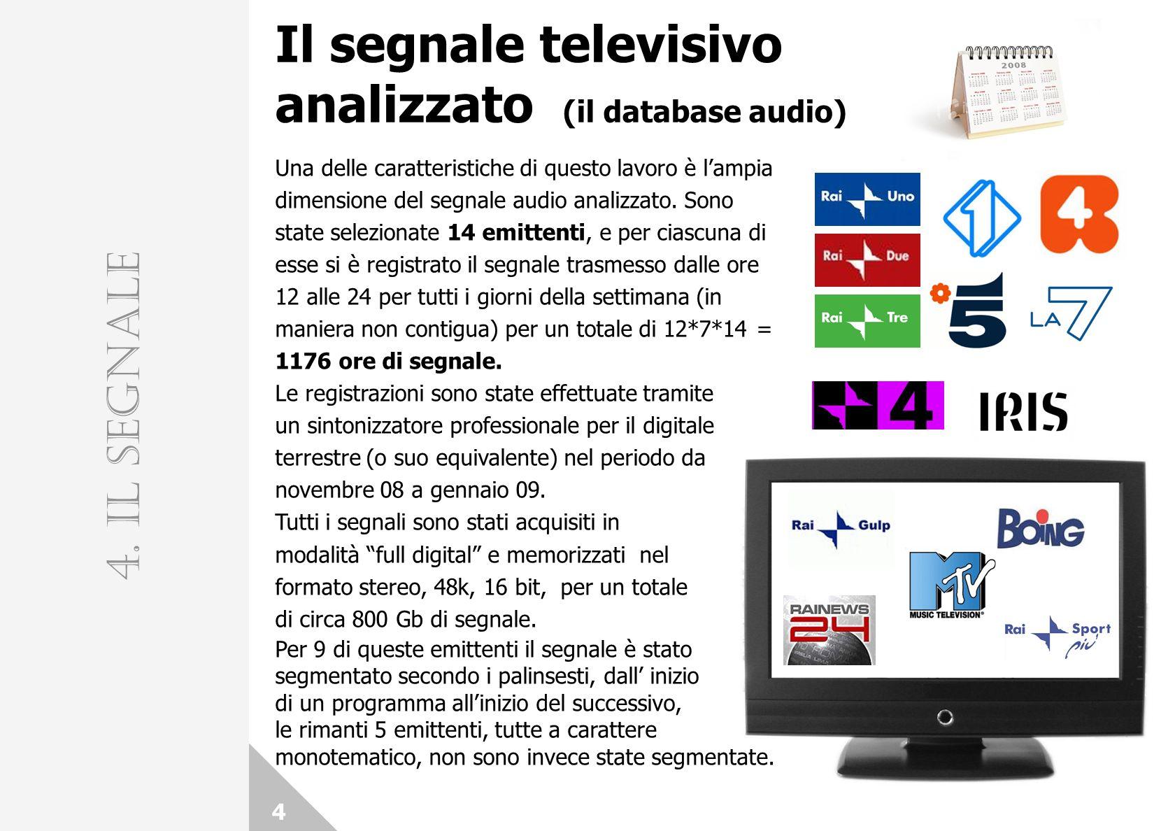 Il segnale televisivo analizzato (il database audio)