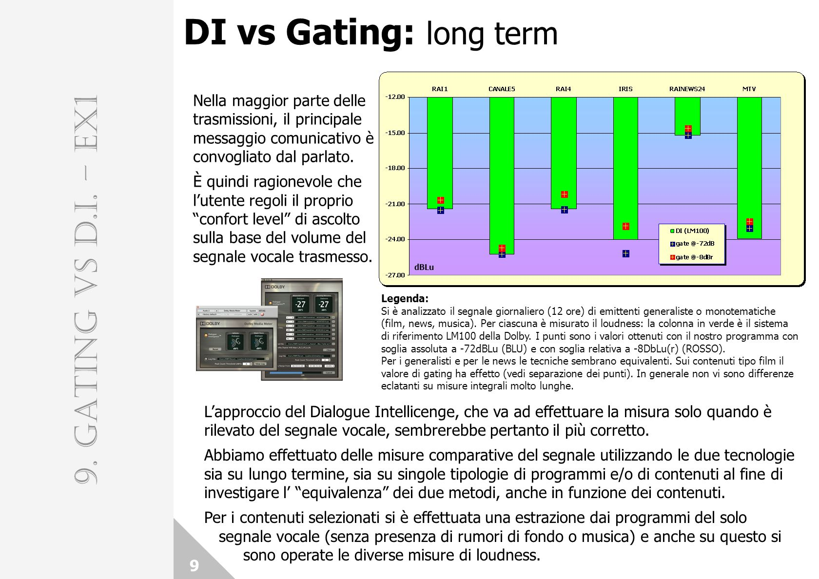 DI vs Gating: long term 9. GATING vs D.I. – EX1