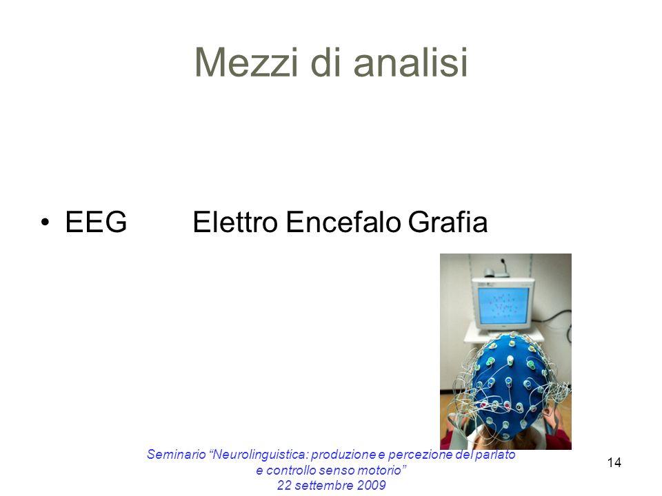 Mezzi di analisi EEG Elettro Encefalo Grafia