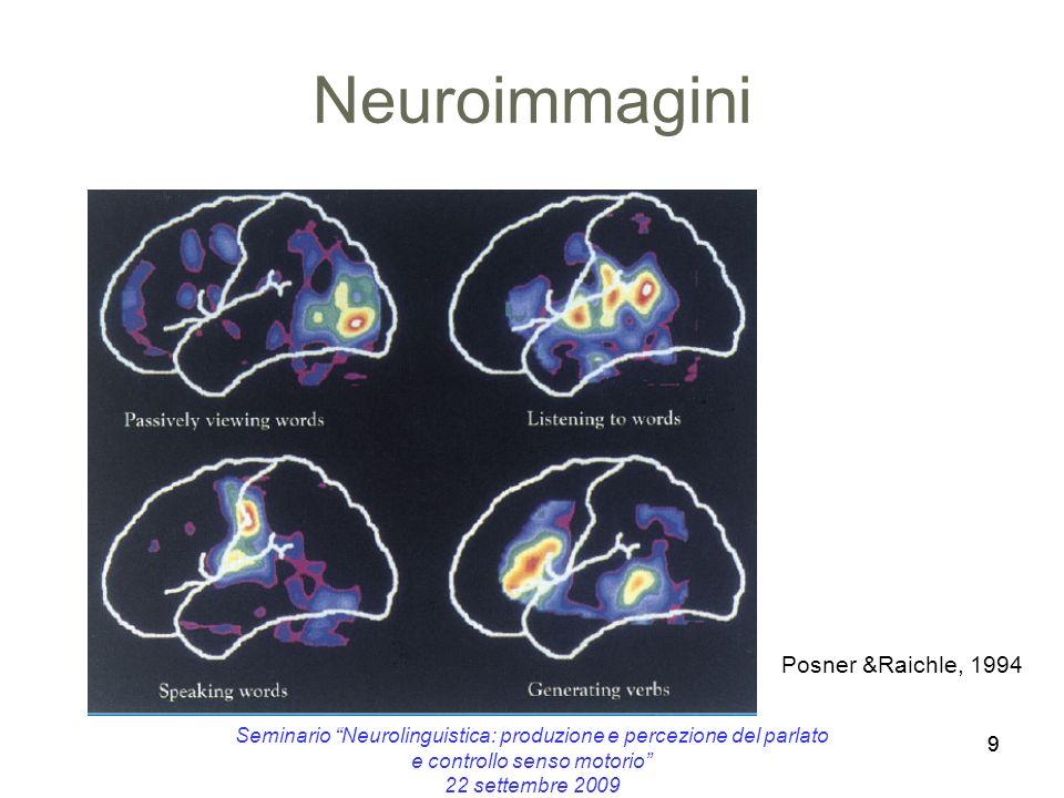 Neuroimmagini Posner &Raichle, 1994